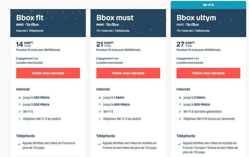 Forfait Box Internet Bouygues Mobile